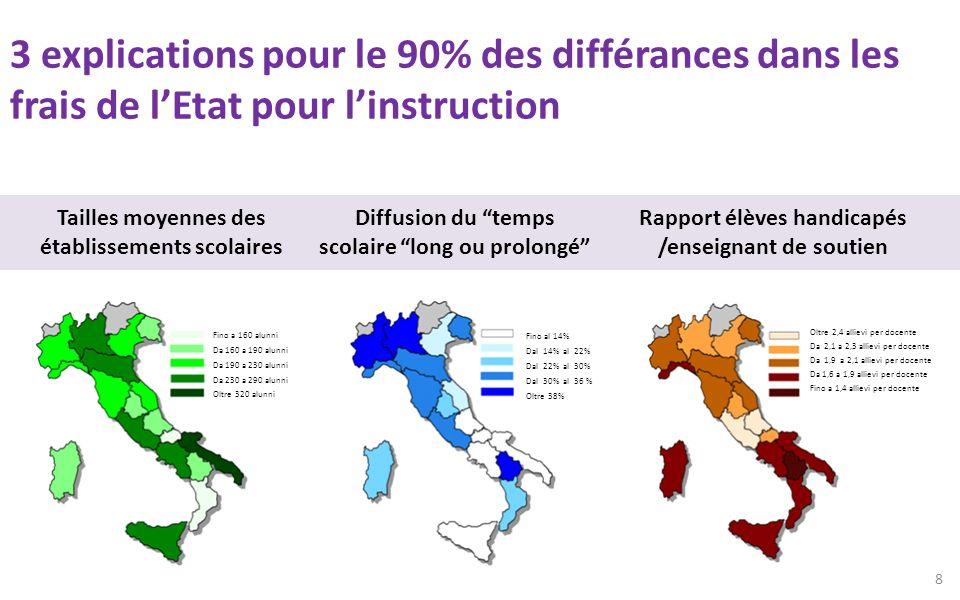 3 explications pour le 90% des différances dans les frais de l'Etat pour l'instruction