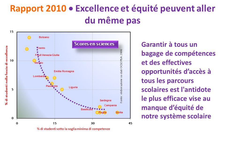 Rapport 2010  Excellence et équité peuvent aller du même pas