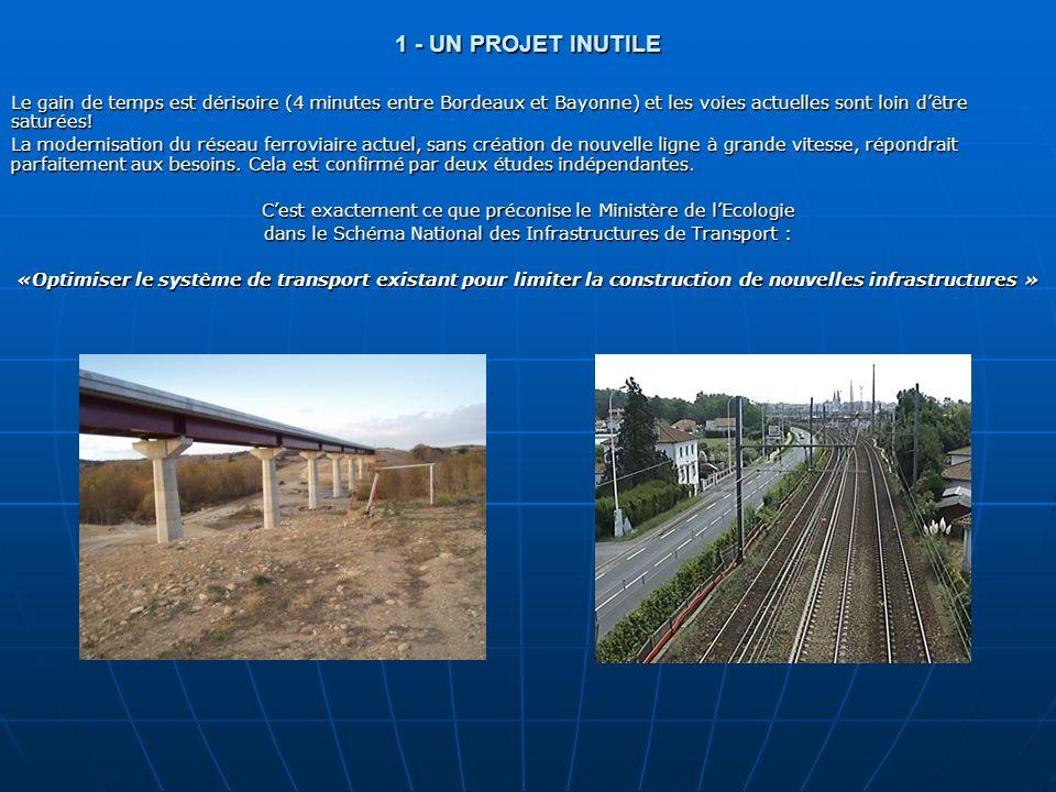 1 - UN PROJET INUTILE Le gain de temps est dérisoire (4 minutes entre Bordeaux et Bayonne) et les voies actuelles sont loin d'être saturées!
