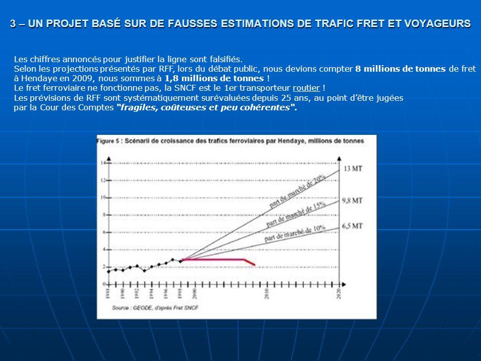 3 – UN PROJET BASÉ SUR DE FAUSSES ESTIMATIONS DE TRAFIC FRET ET VOYAGEURS