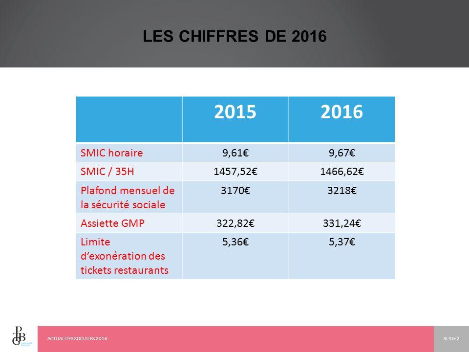 Plafond horaire de la s curit sociale 2016 - Plafond horaire de la securite sociale ...