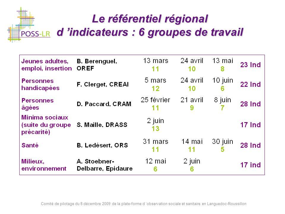 Le référentiel régional d 'indicateurs : 6 groupes de travail