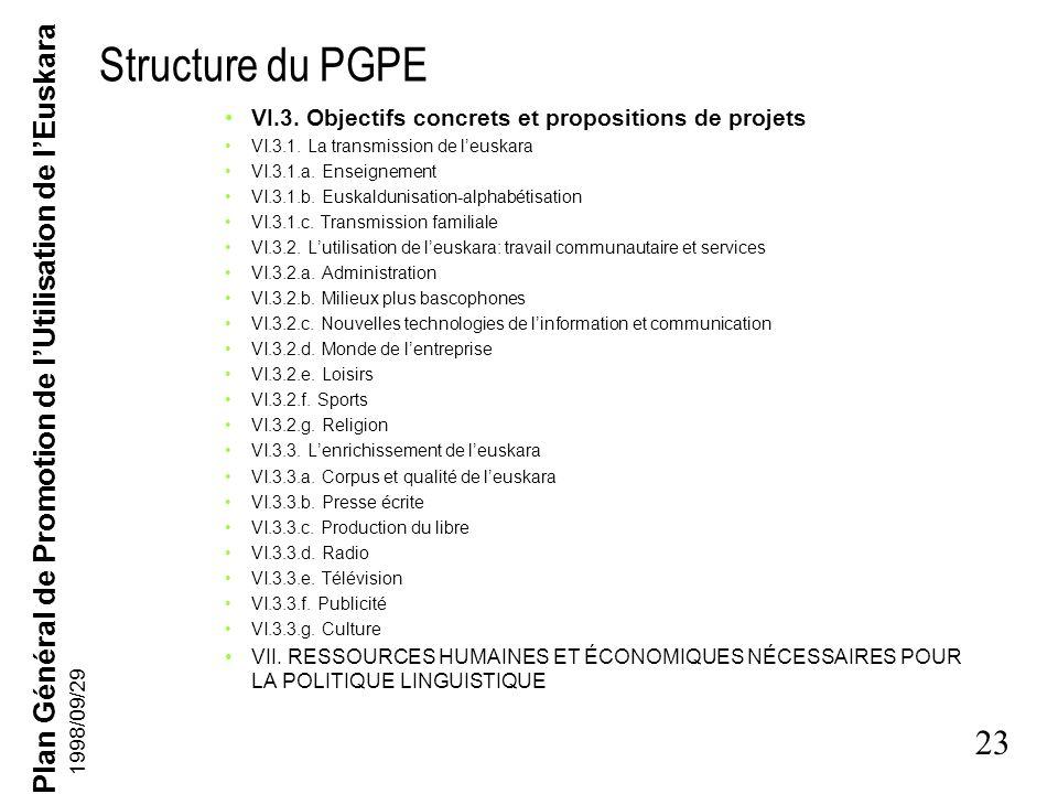 Structure du PGPE VI.3. Objectifs concrets et propositions de projets