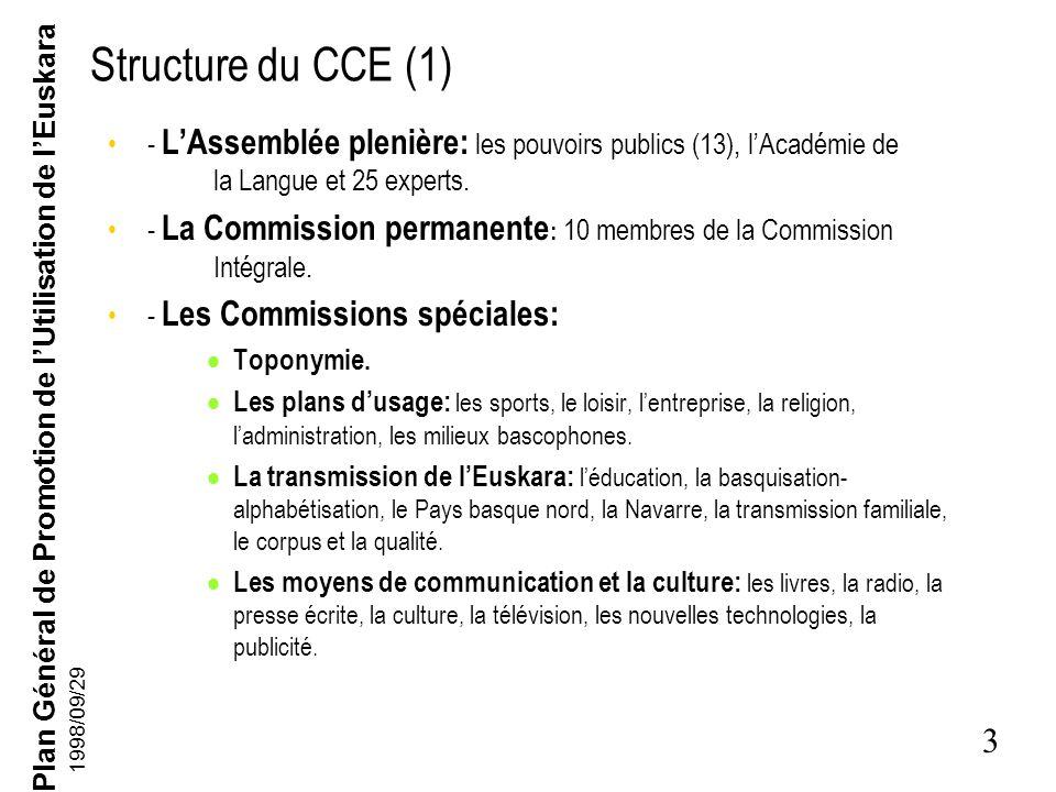 Structure du CCE (1)- L'Assemblée plenière: les pouvoirs publics (13), l'Académie de la Langue et 25 experts.