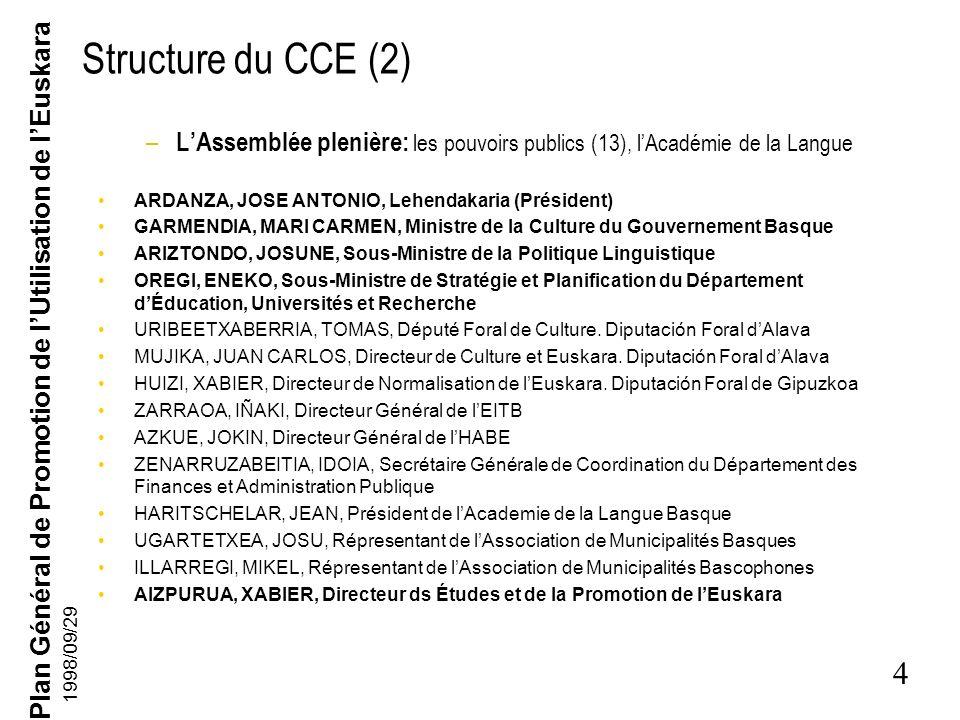 Structure du CCE (2) L'Assemblée plenière: les pouvoirs publics (13), l'Académie de la Langue. ARDANZA, JOSE ANTONIO, Lehendakaria (Président)