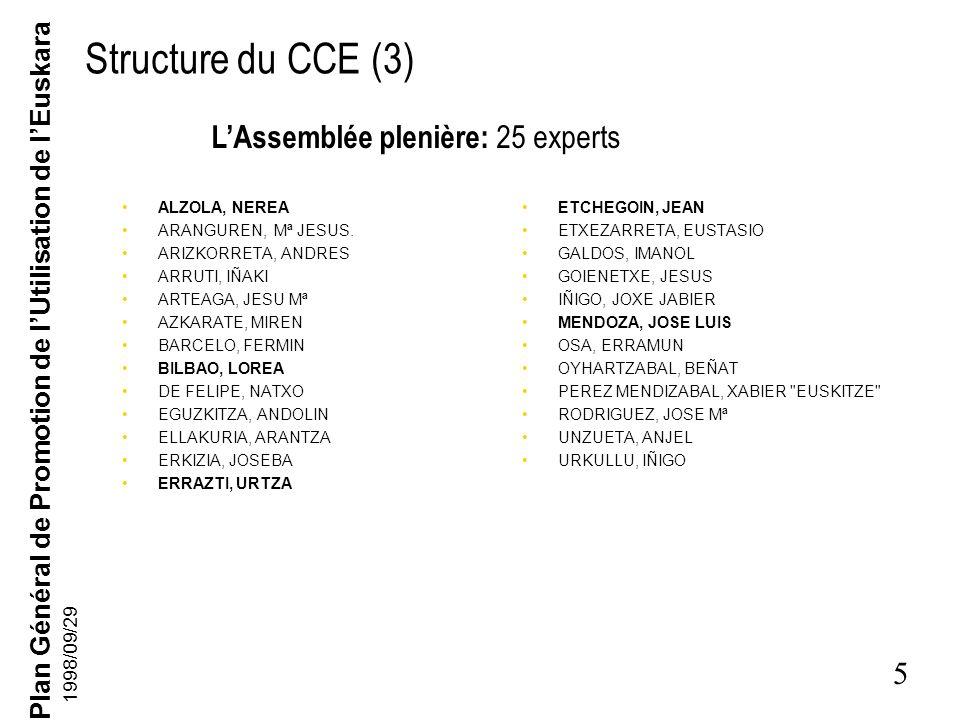 L'Assemblée plenière: 25 experts