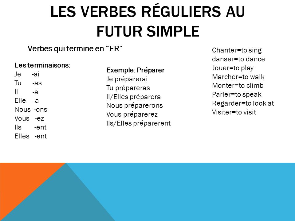 le verbe essayer au futur simple Le futur simple l'usage du futur simple: the futur simple is used to refer to future events, that is, to make predictions it is more formal than the futur proche.