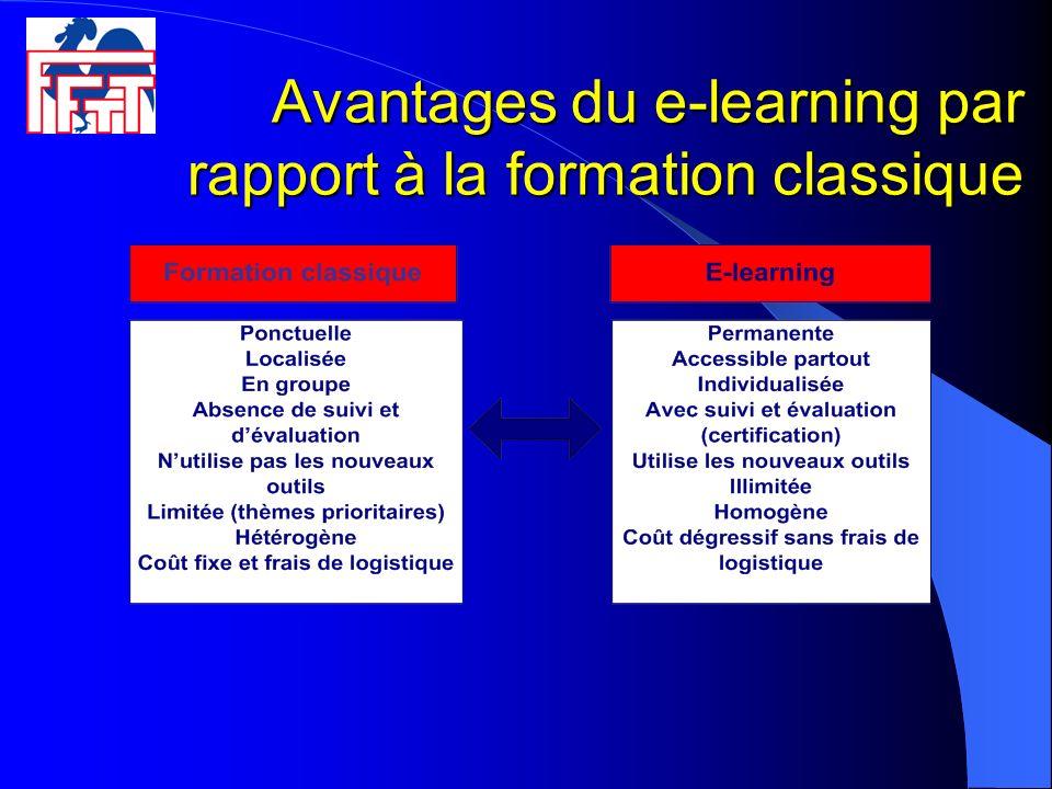 Avantages du e-learning par rapport à la formation classique