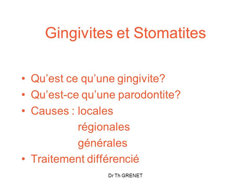 Gingivites et Stomatites
