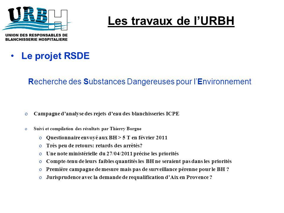 Recherche des Substances Dangereuses pour l'Environnement