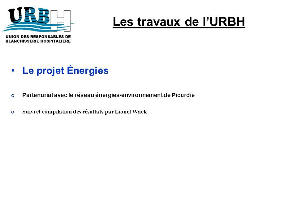 Les travaux de l'URBH Le projet Énergies