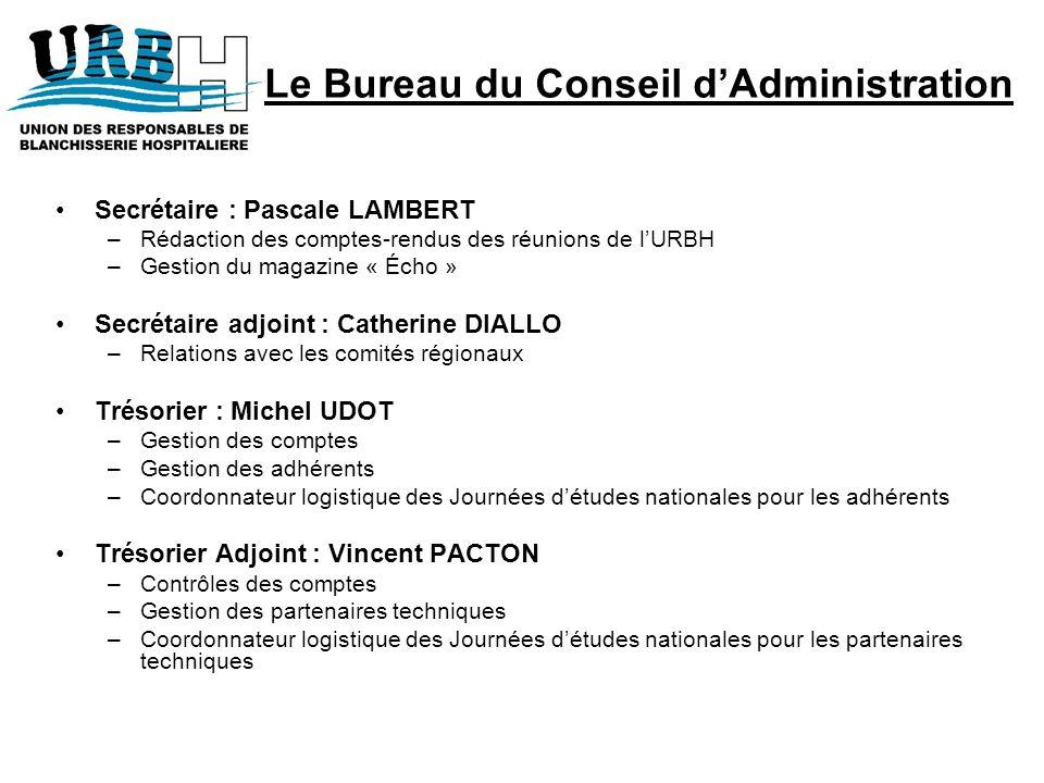 Le Bureau du Conseil d'Administration
