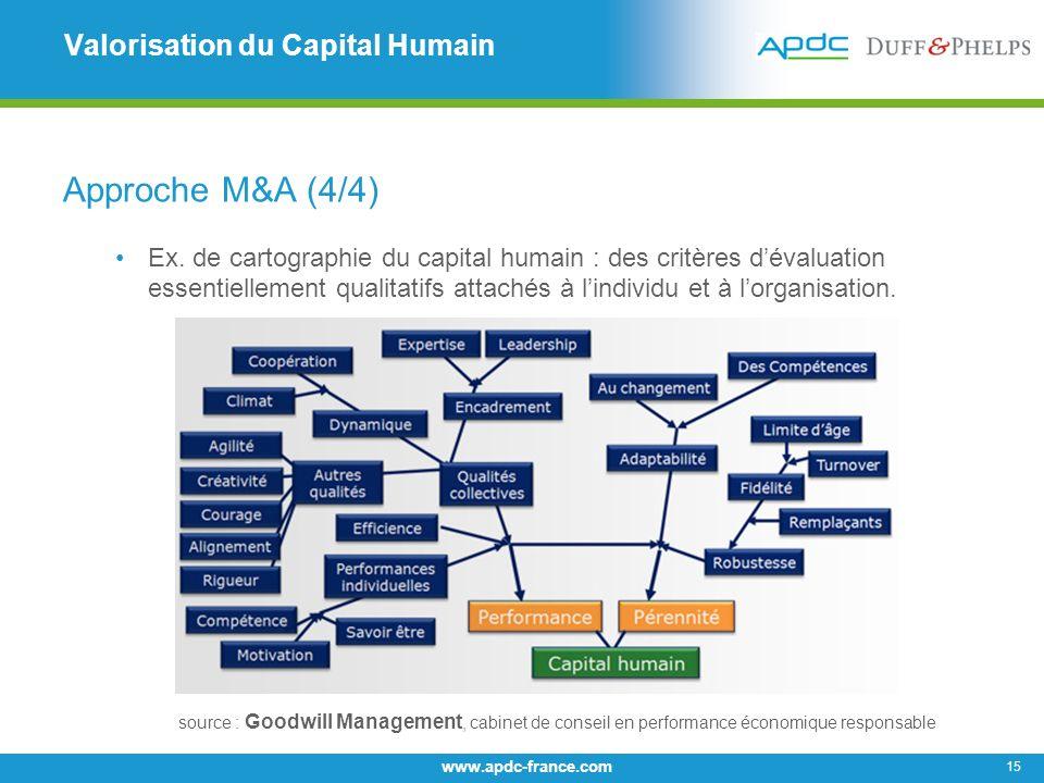 valoriser le capital humain 171 approches comptable et rh 187 g 233 rard taponat directeur du master