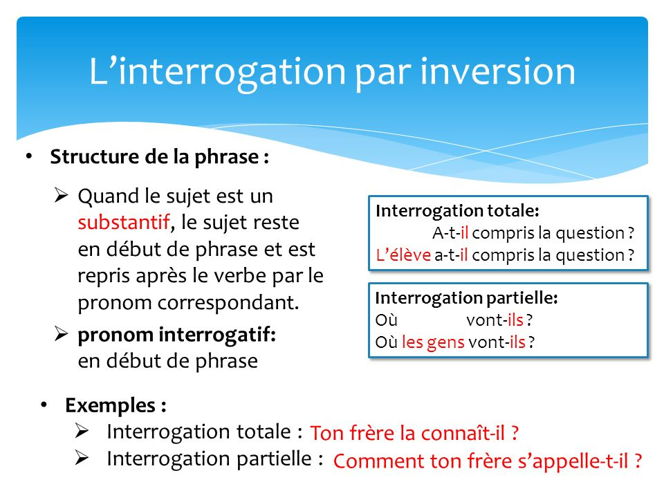 interrogation par inversion