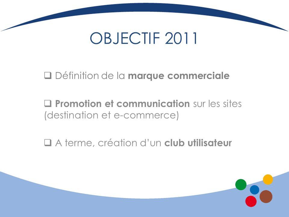 OBJECTIF 2011 Définition de la marque commerciale
