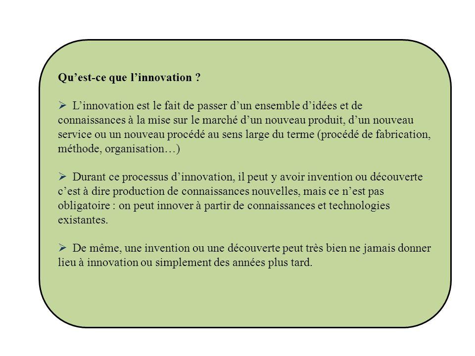 Qu'est-ce que l'innovation