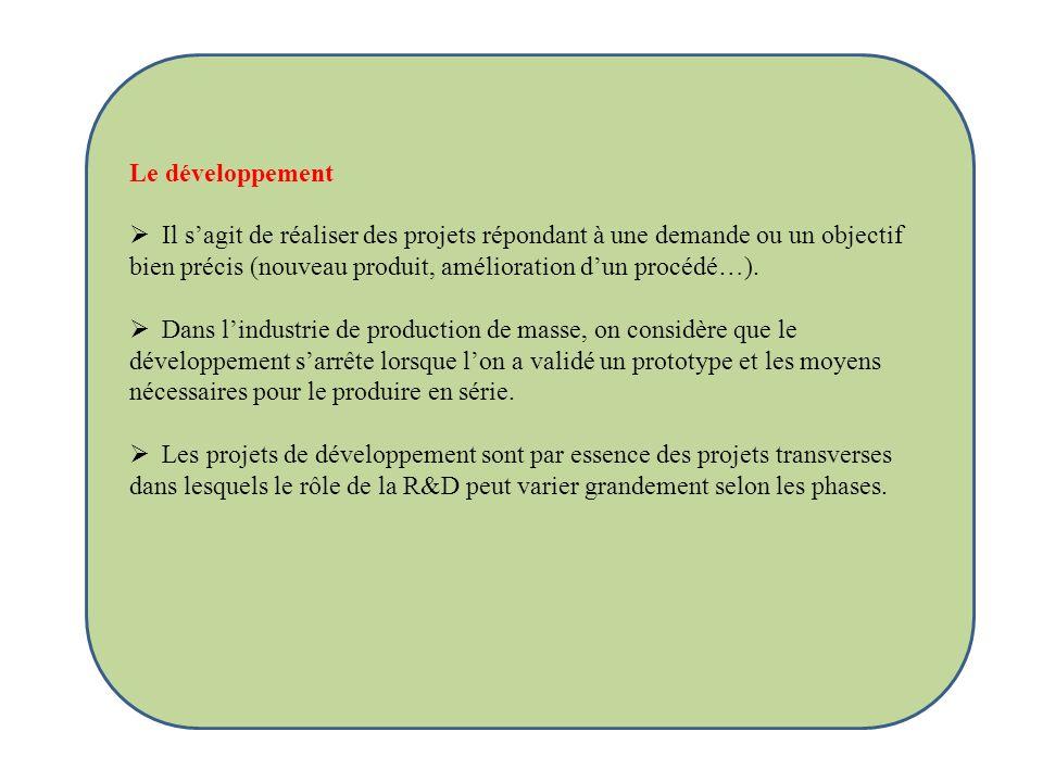 Le développement Il s'agit de réaliser des projets répondant à une demande ou un objectif bien précis (nouveau produit, amélioration d'un procédé…).
