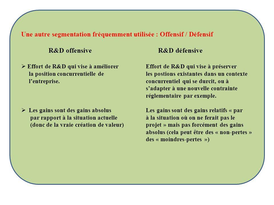 Une autre segmentation fréquemment utilisée : Offensif / Défensif
