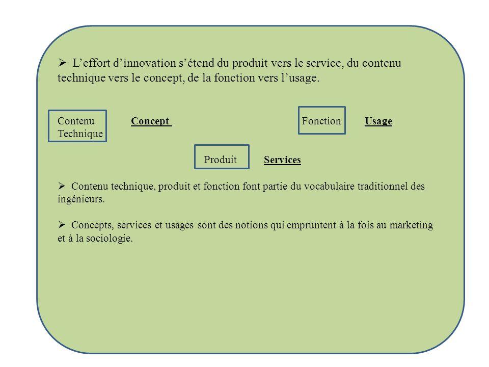 L'effort d'innovation s'étend du produit vers le service, du contenu technique vers le concept, de la fonction vers l'usage.