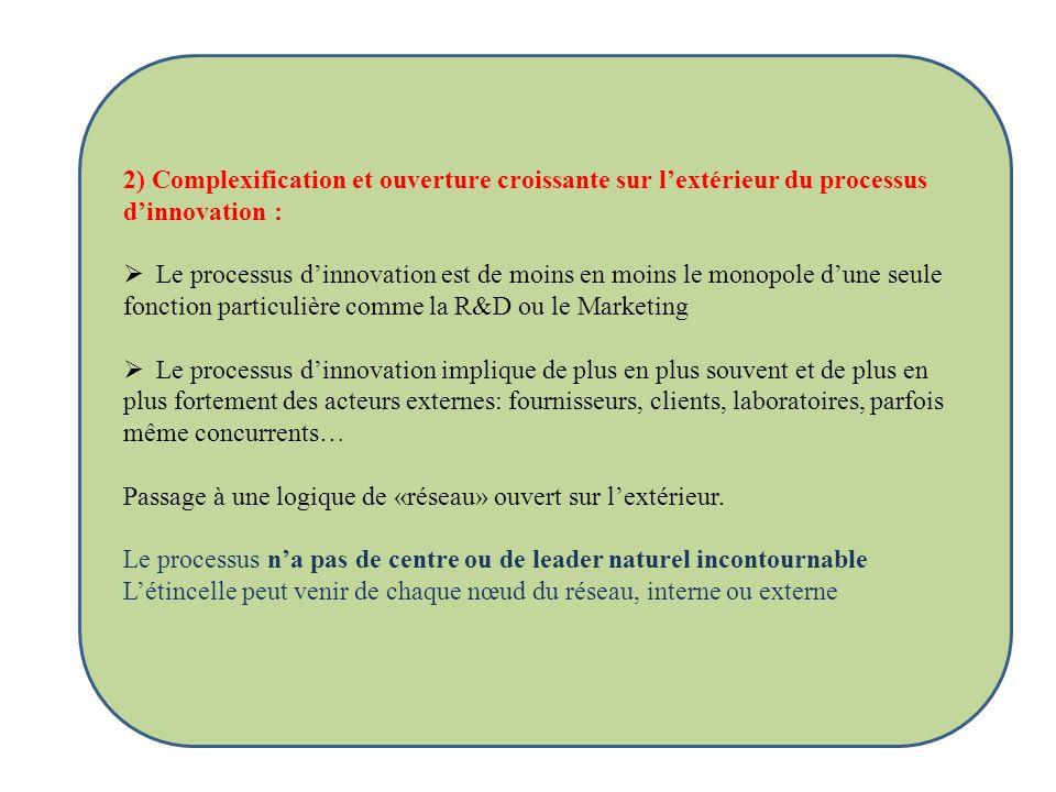 2) Complexification et ouverture croissante sur l'extérieur du processus d'innovation :