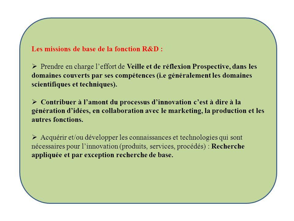 Les missions de base de la fonction R&D :