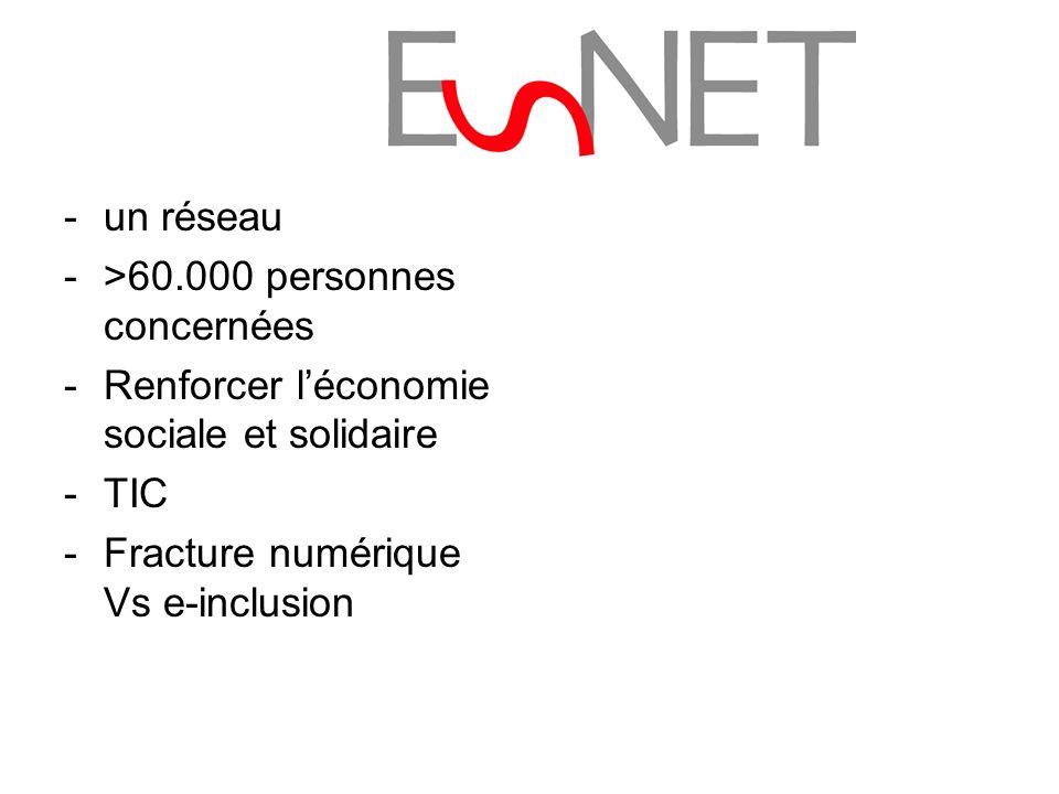 un réseau >60.000 personnes concernées. Renforcer l'économie sociale et solidaire.