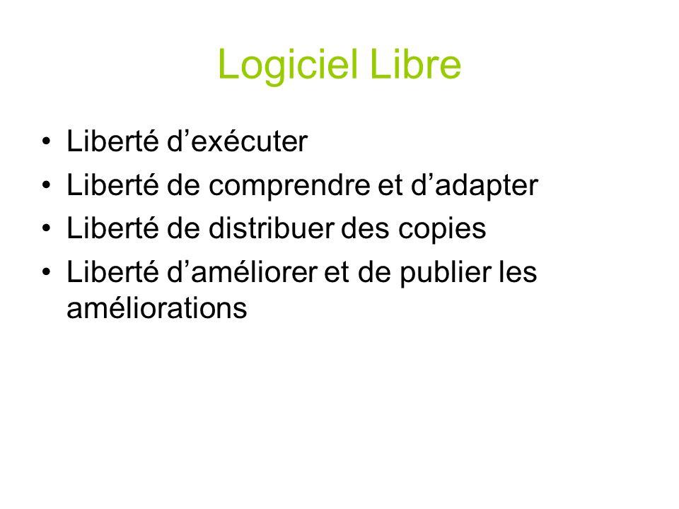 Logiciel Libre Liberté d'exécuter Liberté de comprendre et d'adapter