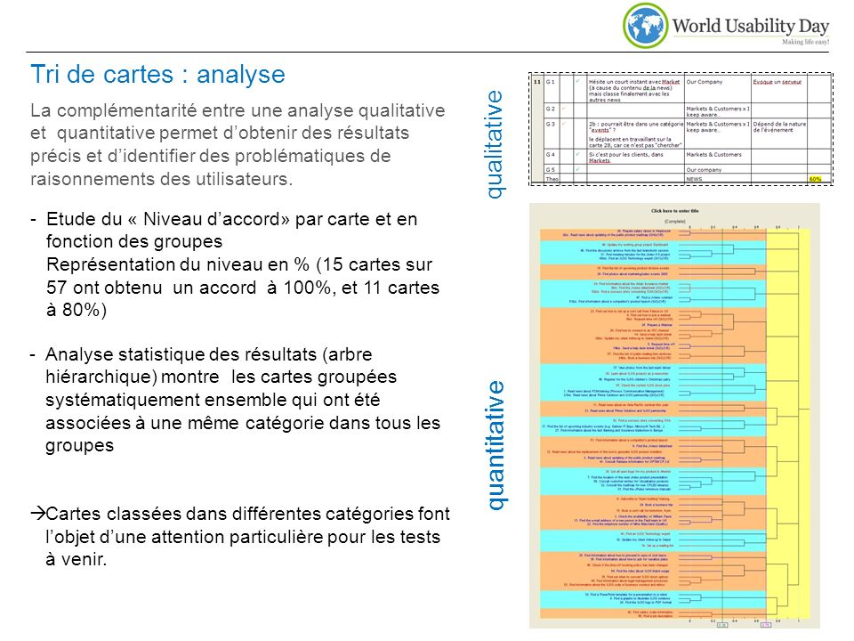 Tri de cartes : analyse quantitative qualitative