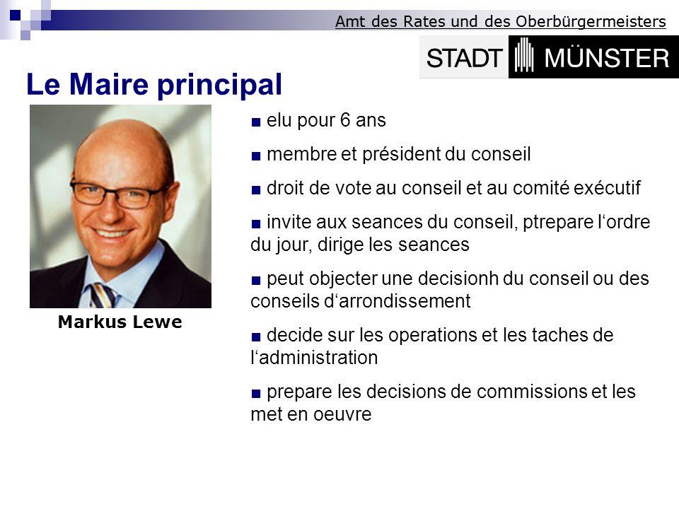 Le Maire principal ■ elu pour 6 ans ■ membre et président du conseil