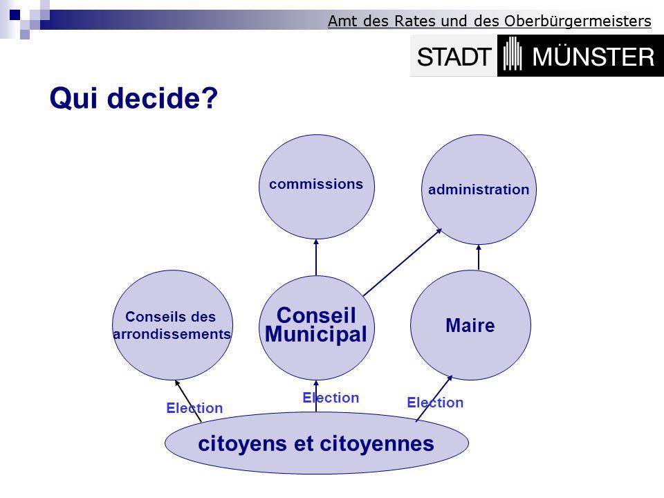 Conseils des arrondissements citoyens et citoyennes