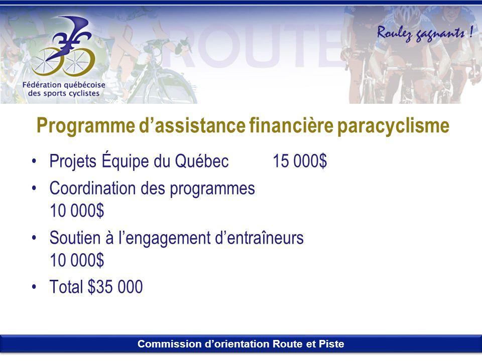 Programme d'assistance financière paracyclisme
