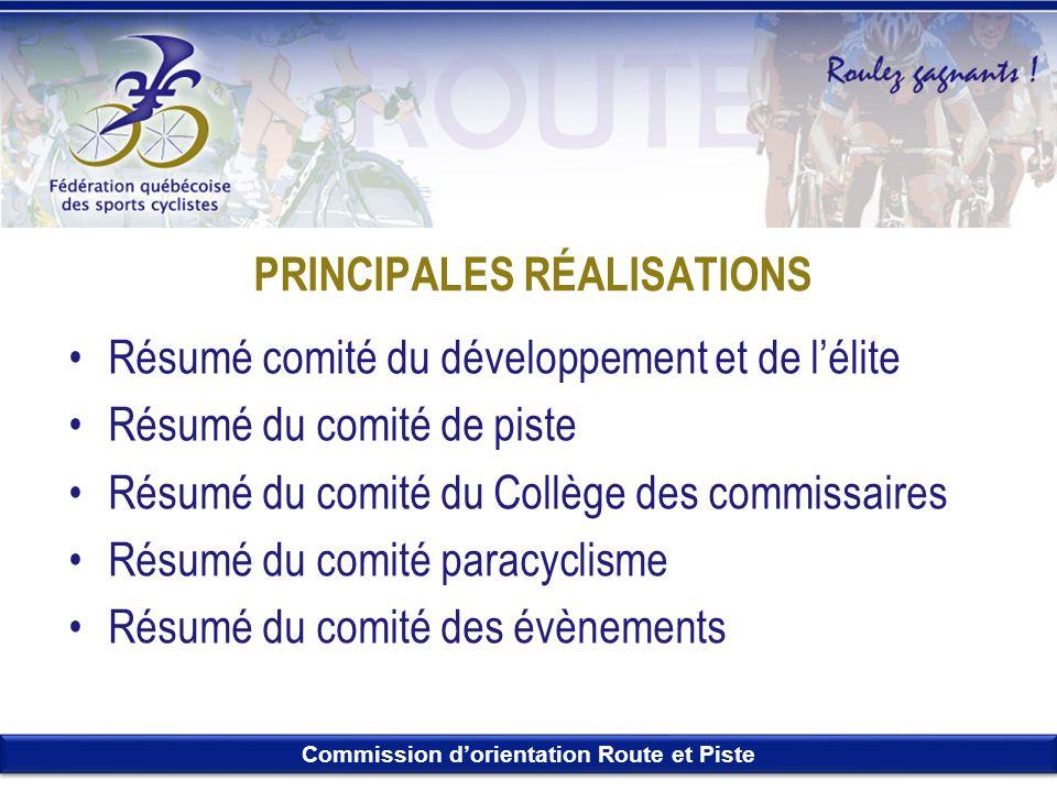 PRINCIPALES RÉALISATIONS