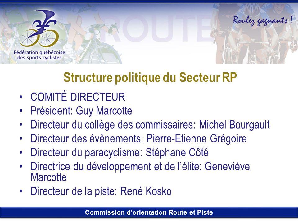 Structure politique du Secteur RP