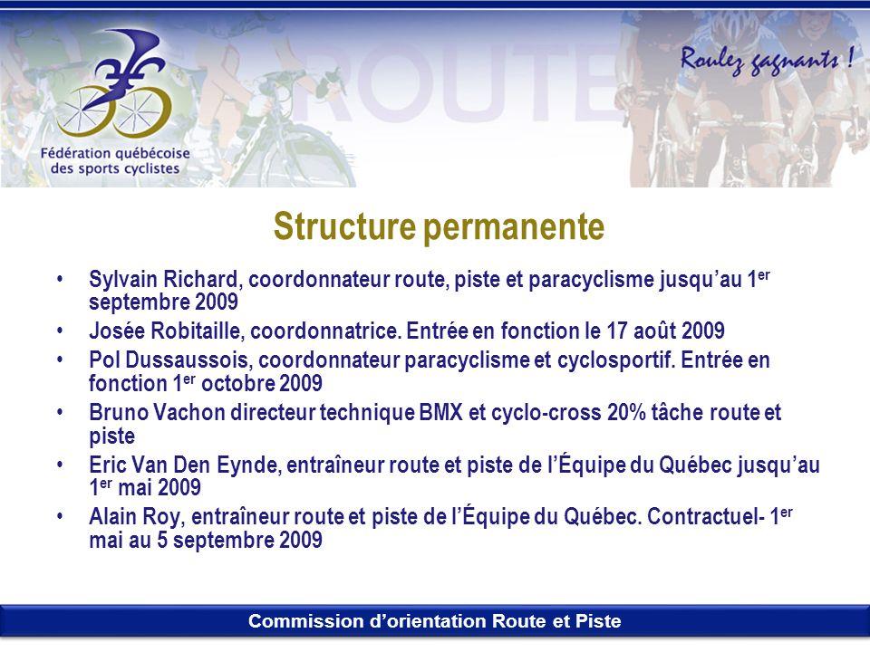 Structure permanenteSylvain Richard, coordonnateur route, piste et paracyclisme jusqu'au 1er septembre 2009.