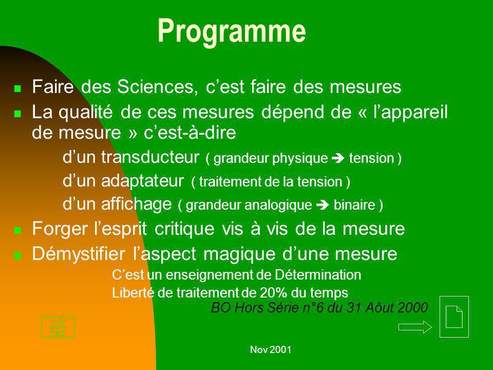 Programme Faire des Sciences, c'est faire des mesures