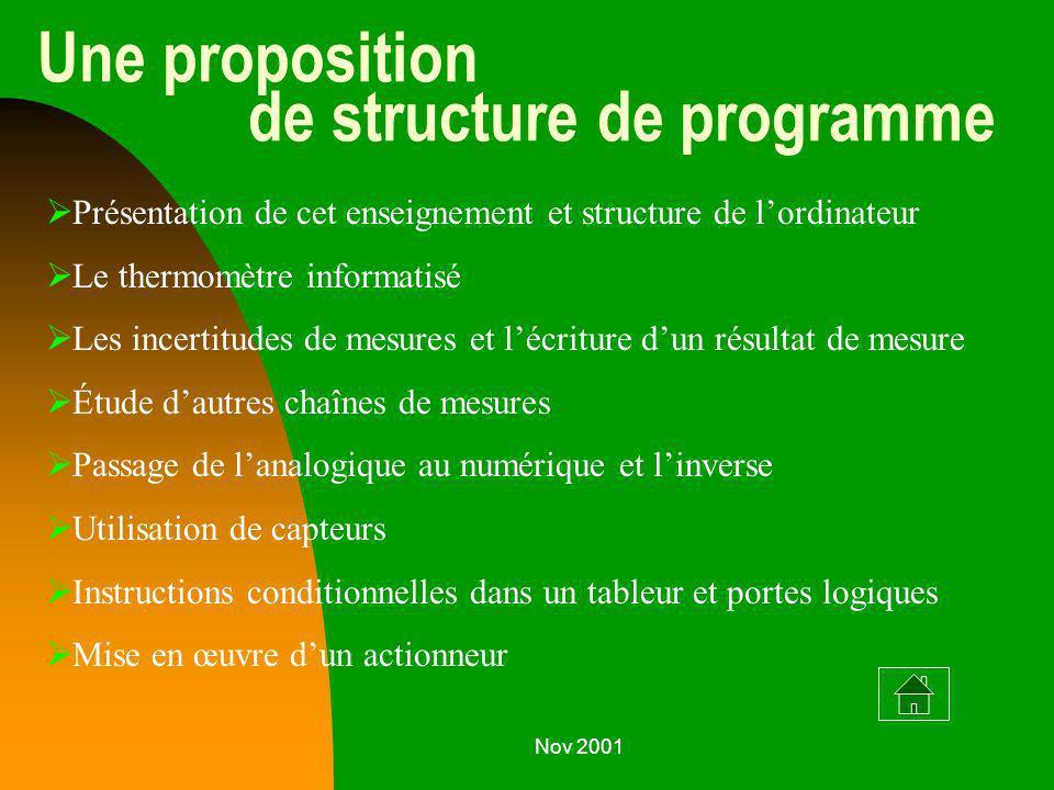 Une proposition de structure de programme