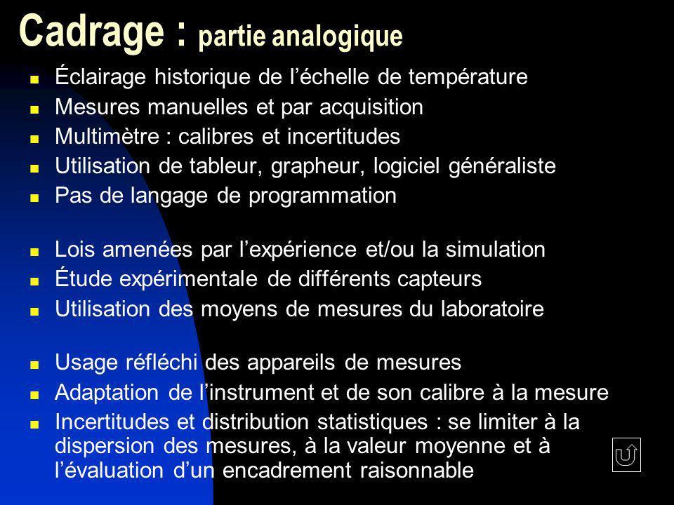Cadrage : partie analogique
