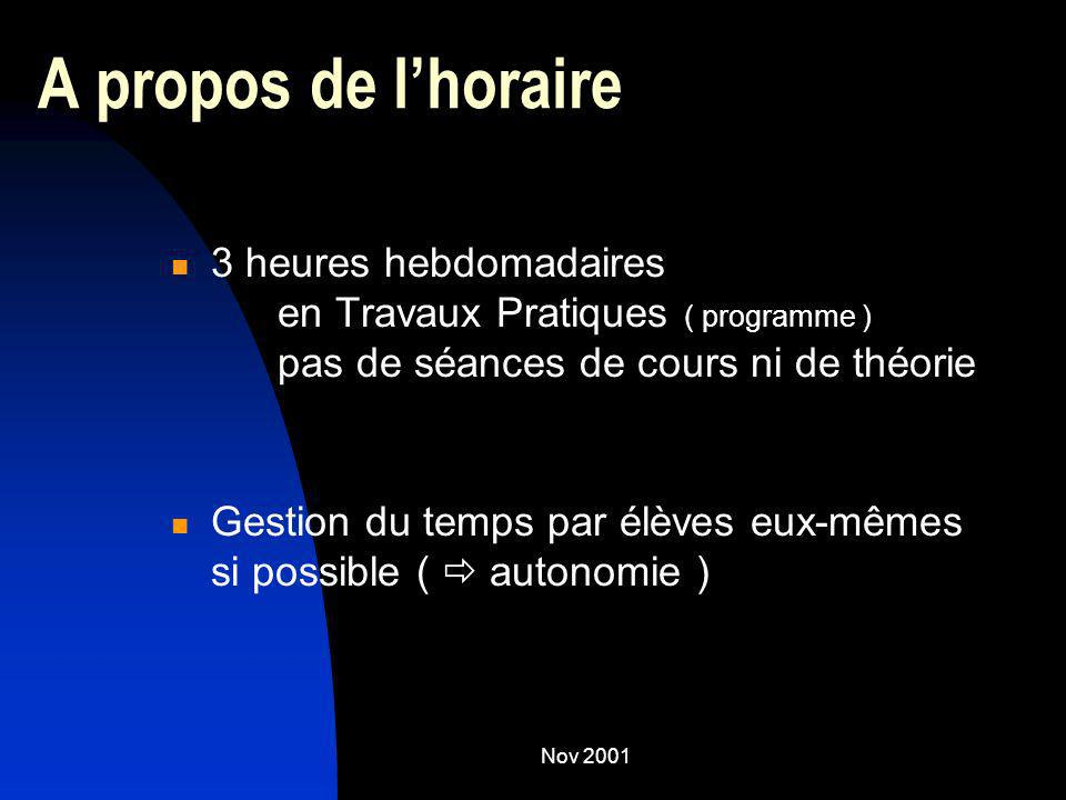 A propos de l'horaire 3 heures hebdomadaires en Travaux Pratiques ( programme ) pas de séances de cours ni de théorie.