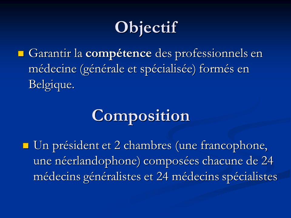 ObjectifGarantir la compétence des professionnels en médecine (générale et spécialisée) formés en Belgique.
