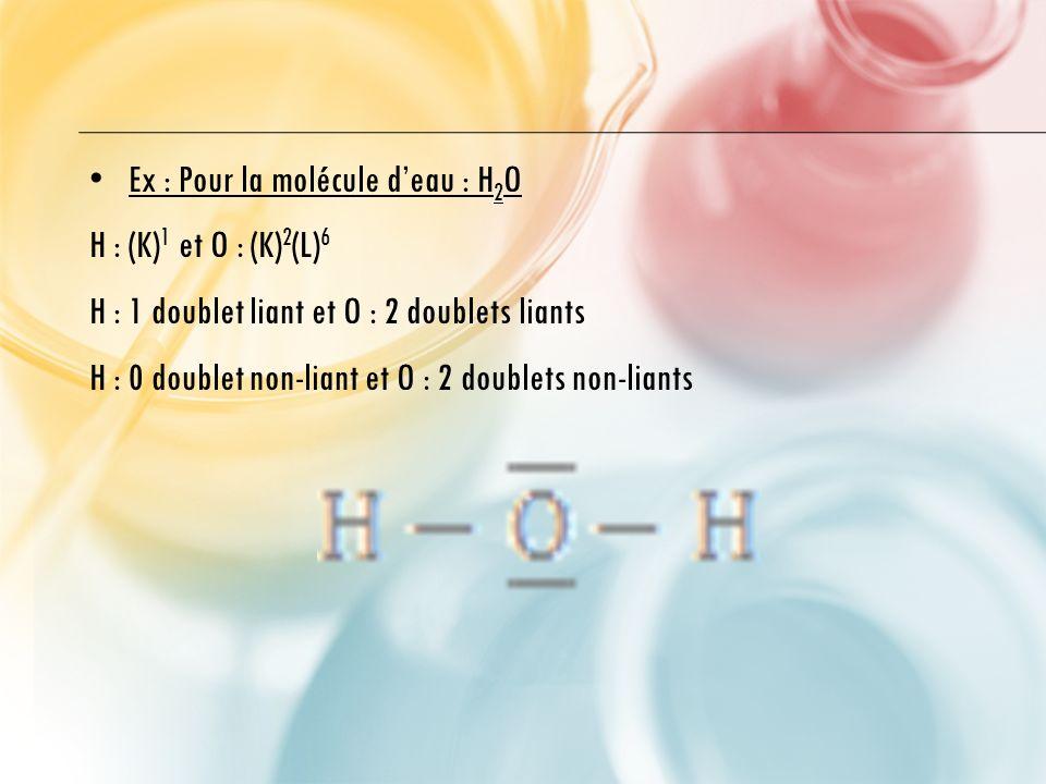 Ex : Pour la molécule d'eau : H2O