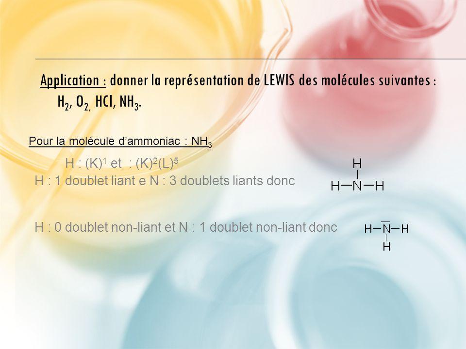 Application : donner la représentation de LEWIS des molécules suivantes : H2, O2, HCl, NH3.