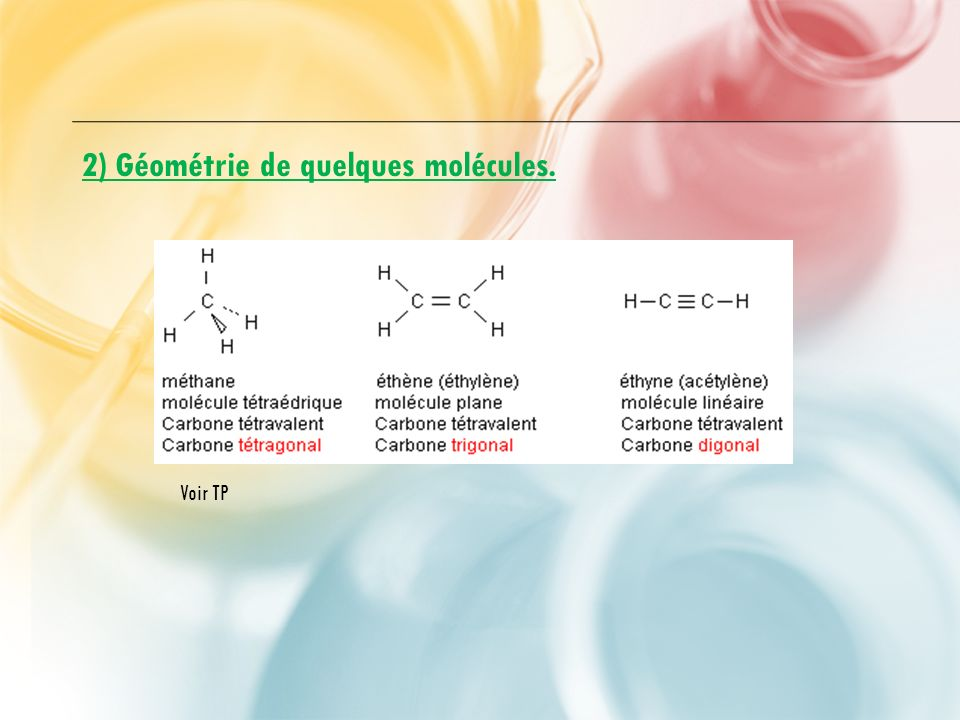 2) Géométrie de quelques molécules.