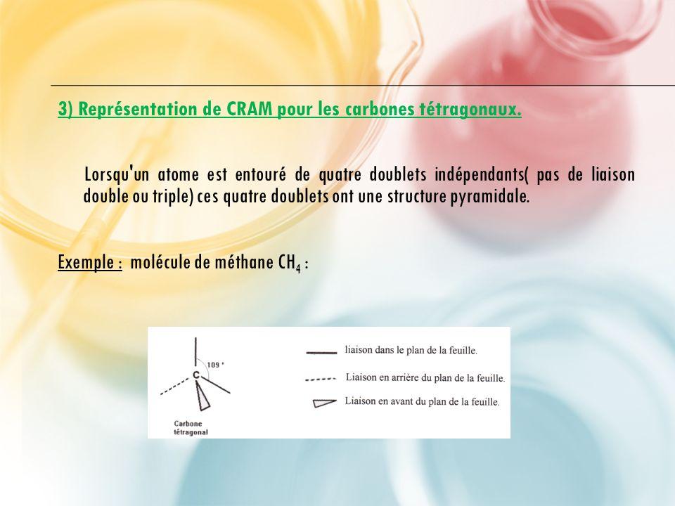 3) Représentation de CRAM pour les carbones tétragonaux