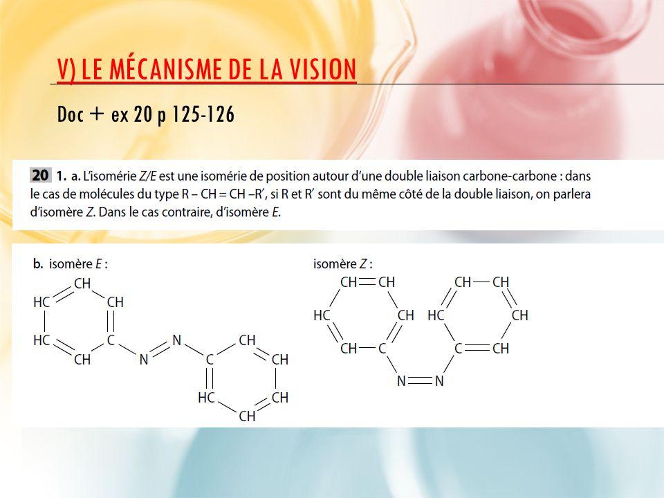 V) Le mécanisme de la vision