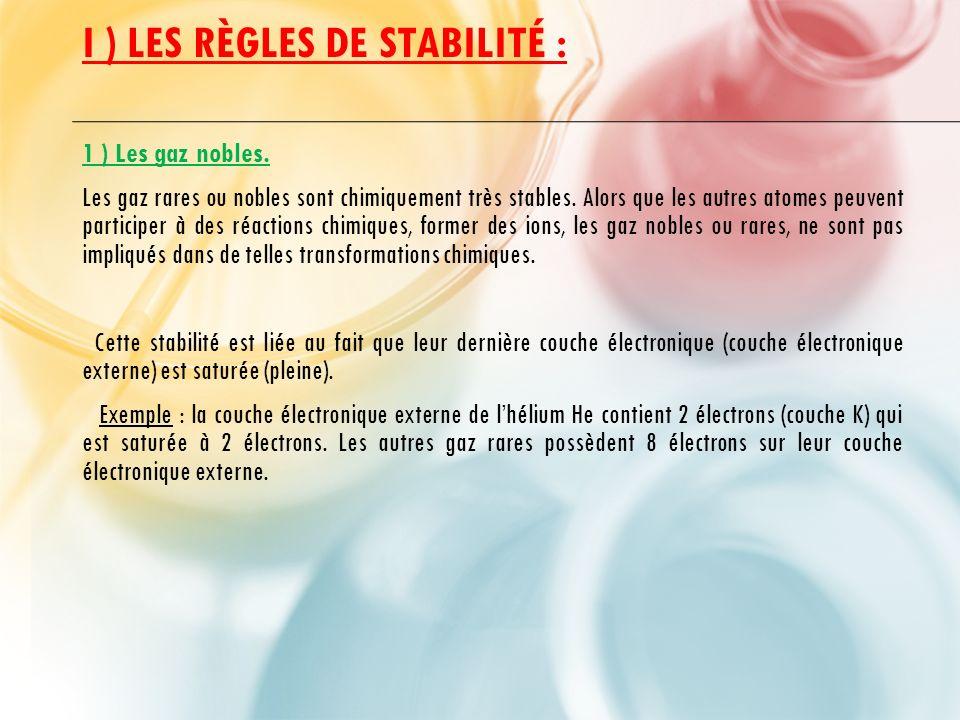 I ) Les règles de stabilité :