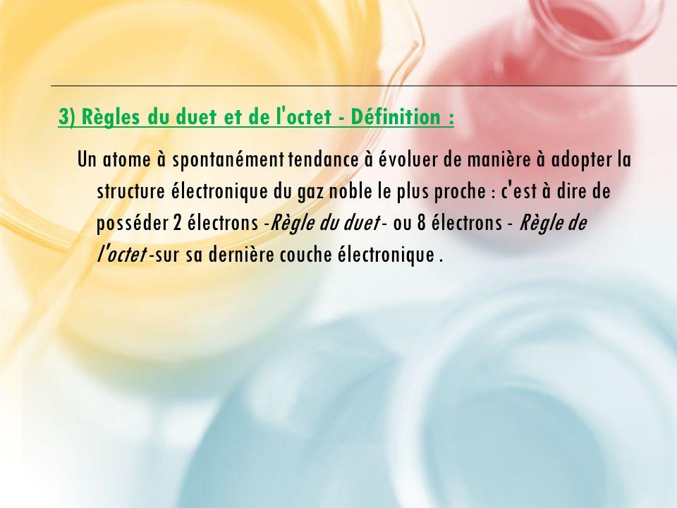 3) Règles du duet et de l octet - Définition :