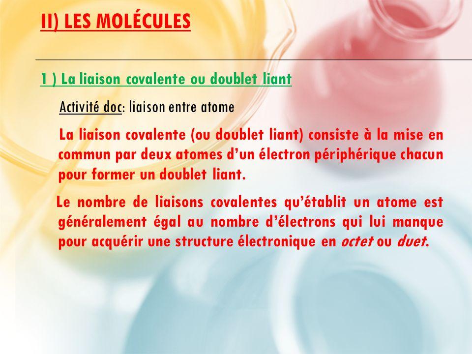 II) Les molécules