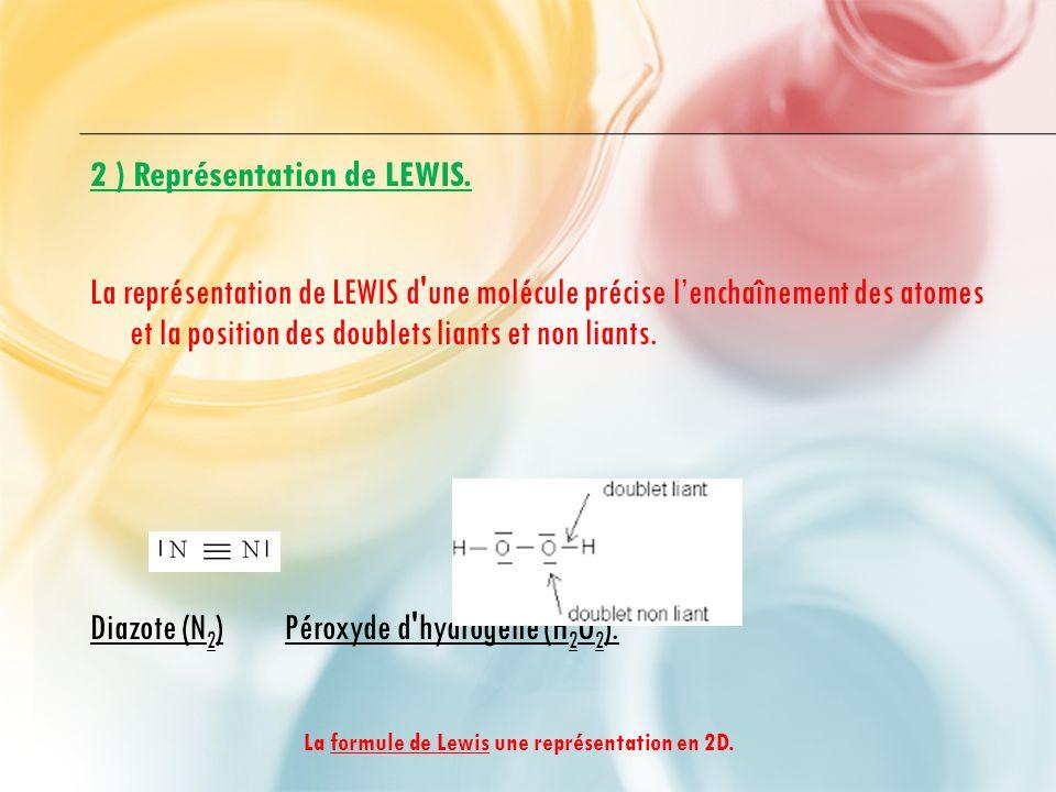 La formule de Lewis une représentation en 2D.