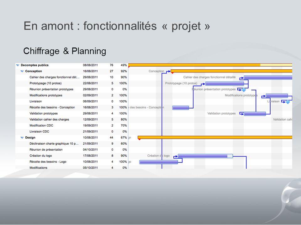 En amont : fonctionnalités « projet »