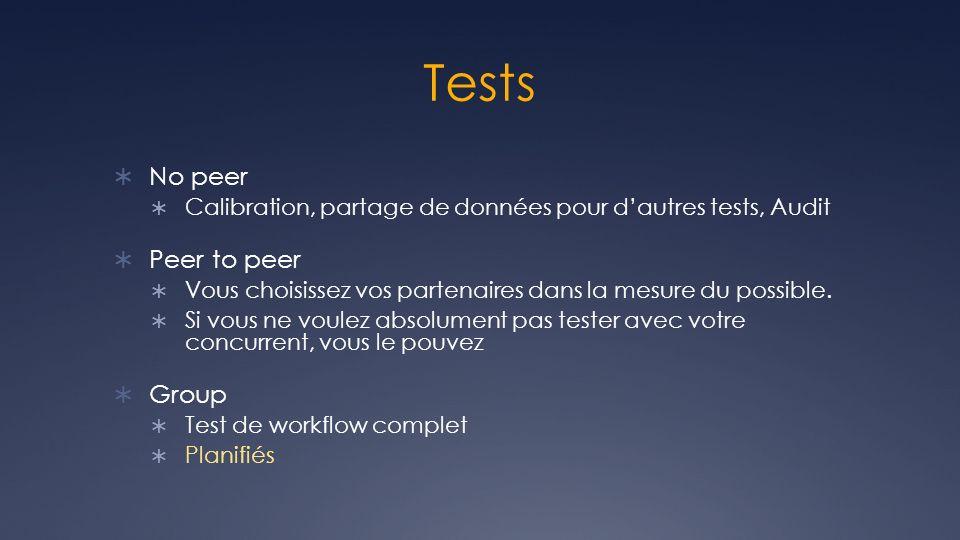 Tests No peer Peer to peer Group